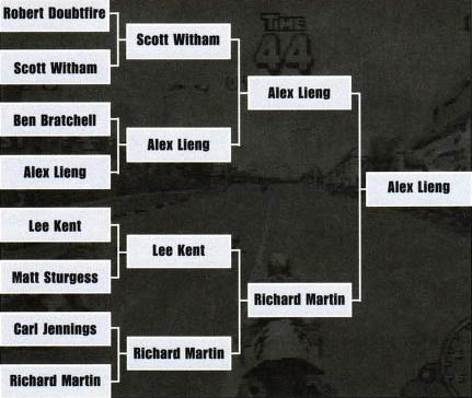 The 1996 champ, Robert Doubtfire, was knocked-out in the first round.